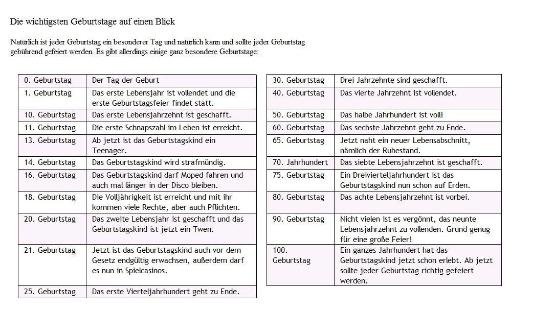 Groß Begräbnis Gästebuch Vorlage Ideen - Dokumentationsvorlage ...